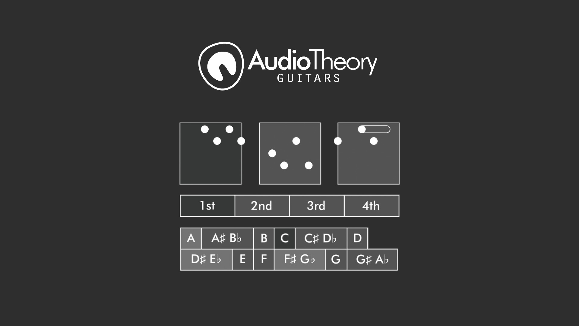 AudioTheory Guitars Diminished 7 Chords Update